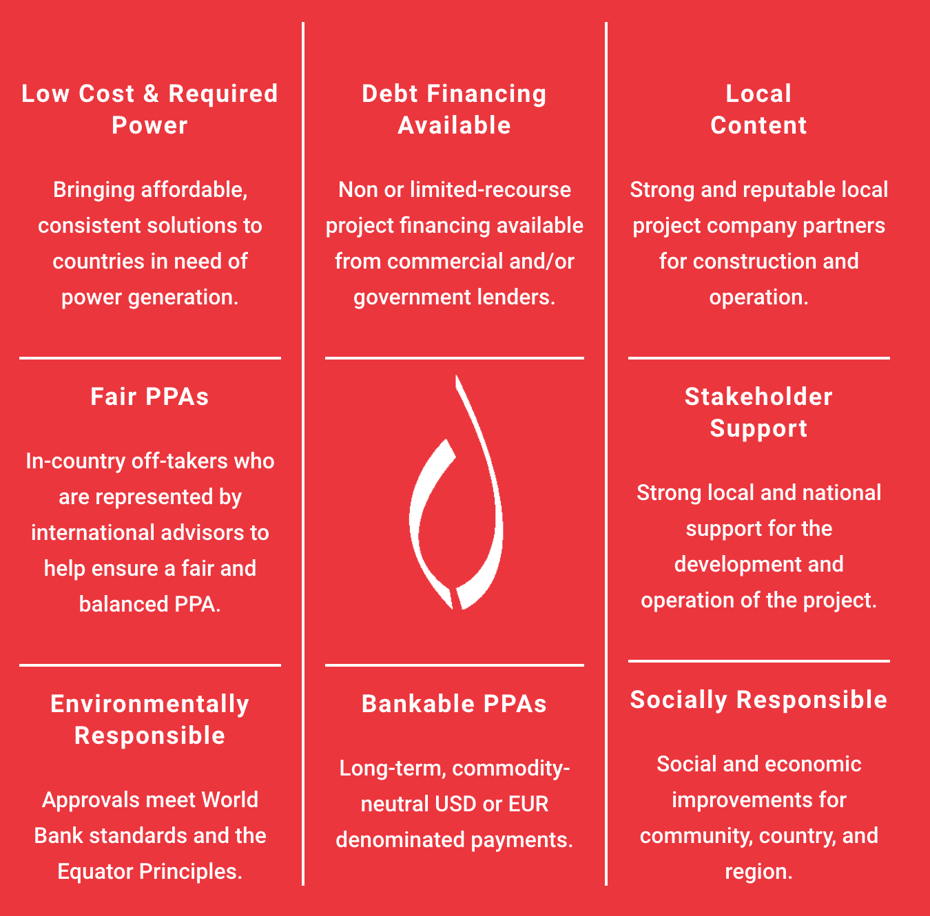 development-criteria